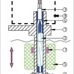 Float level switches technical introduction